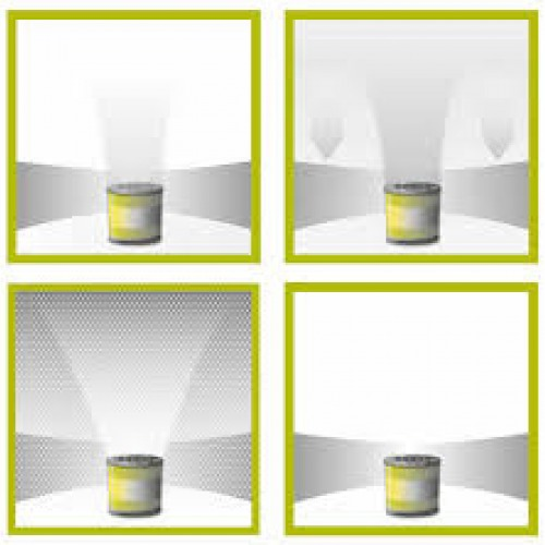 Ultradiffusion ®